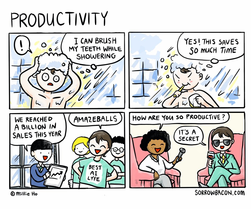 Productivity sorrowbacon comic